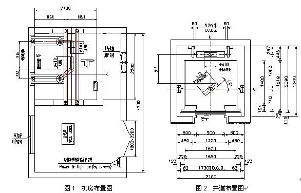 基于曳引式电梯的节能改造分析
