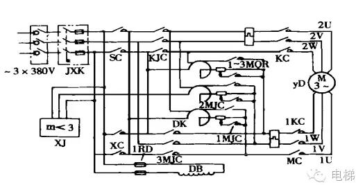 kjc和mjc为快慢加速接触器的触点 ,平层停梯时这两个触点全部是闭合的