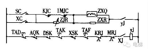 图   制动器线圈 zxq 的控制电路