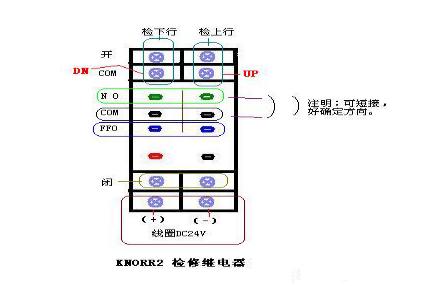 东芝电梯cv620门机板慢车调试方法